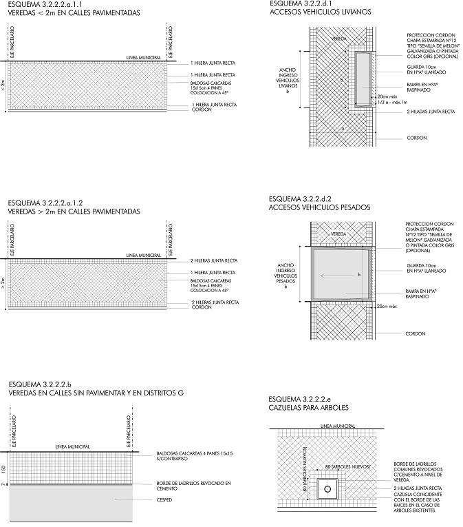 Secci n 3 2 de las cercas y aceras normativa for Cuanto miden los arboles