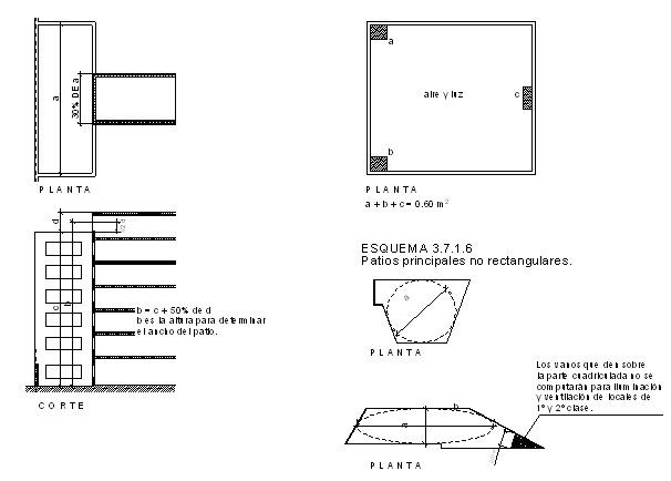 Secci n 3 7 de los patios normativa for Patio de luces normativa