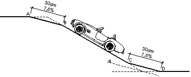Secci N 6 4 Transporte Normativa