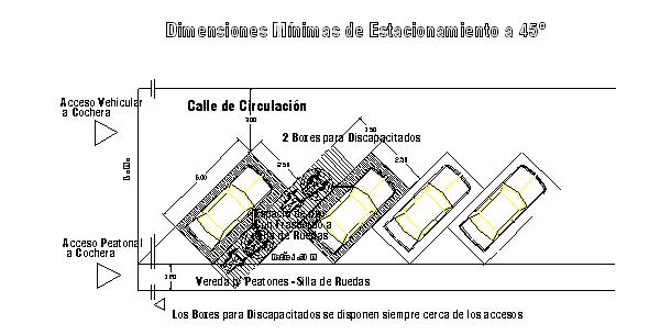 Baños Publicos Medidas Reglamentarias:COCHERAS Y PLAYAS DE ESTACIONAMIENTO (mensualizadas y/o por