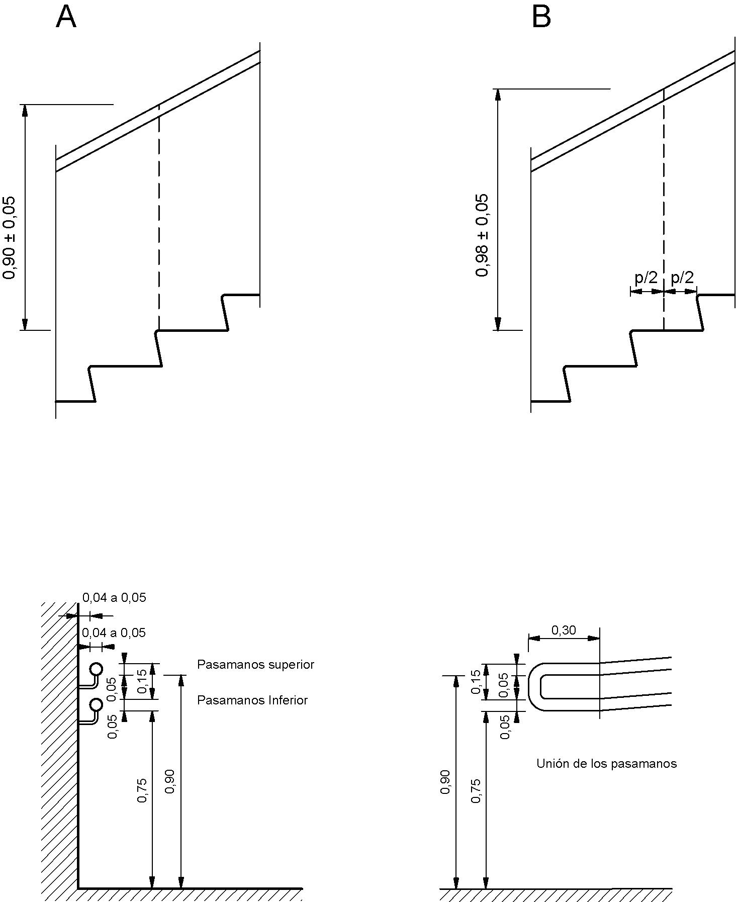 V e indicaciones constructivas normativa for Medidas escaleras