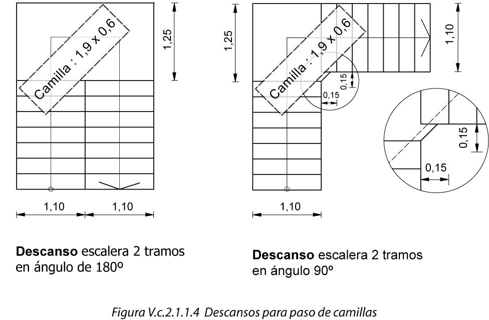 V C 2 1 Escaleras Normativa