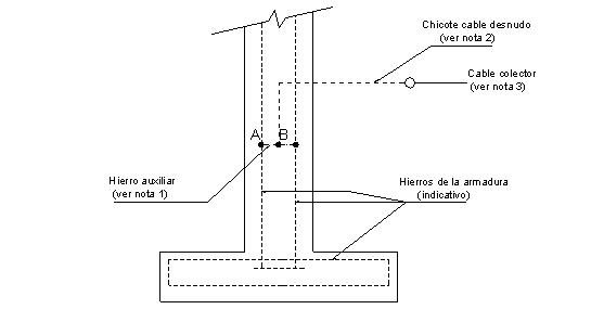 diagrama 3a - reglamento de edificación