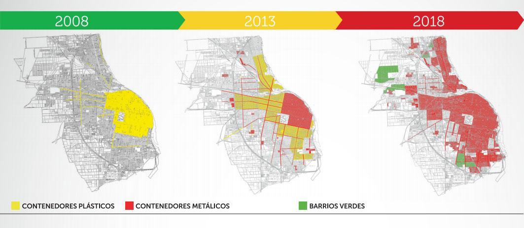 higiene_urbana_proyecciones