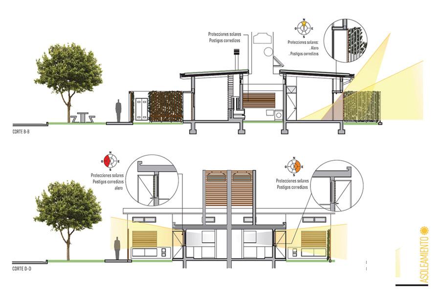Prototipo de vivienda sustentable - Orientacion casa ...